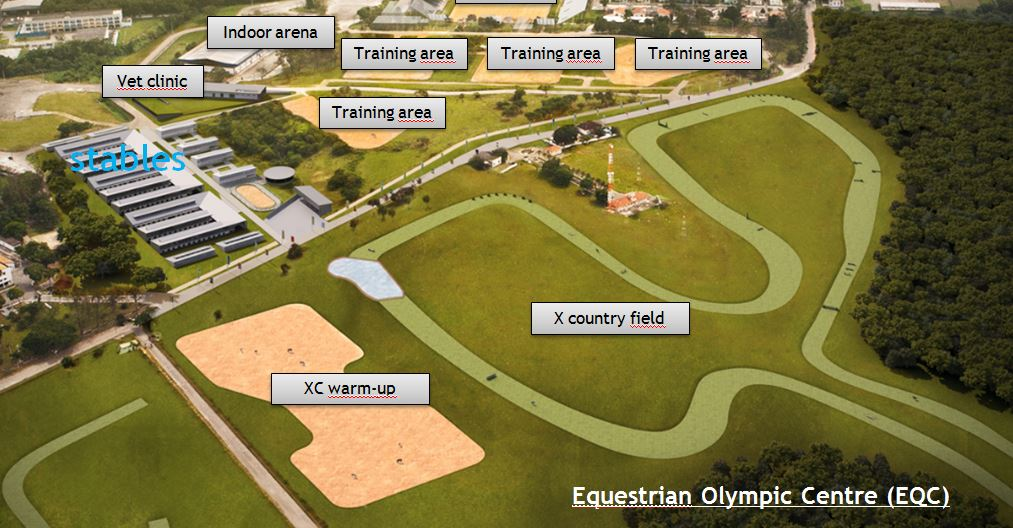 Equestrian Olympic Center